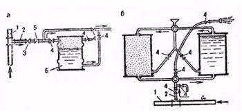 Водопроводный аккумулятор