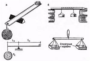 Весы из линейки и карандаша