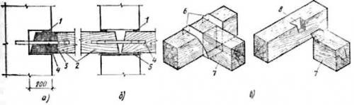 Опирание деревянных балок перекрытия