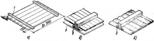 Виды деревянного межбалочного заполнения (наката)