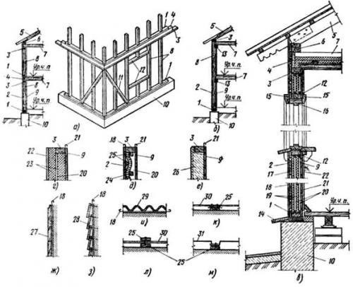 Конструкция деревянного каркасного здания