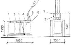 трансформаторные подстанции
