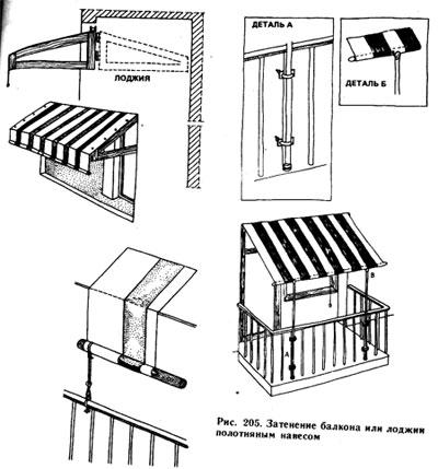 затемнение балкона , лоджии полотняным навесом