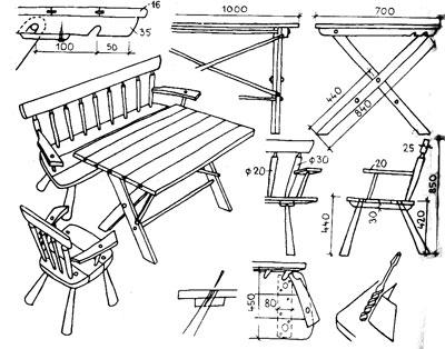 конструкция садовой мебели