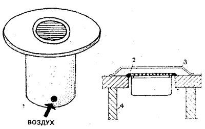 круглый стол с грилем на ножке из трубы