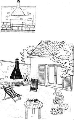 очаги и грили в саду
