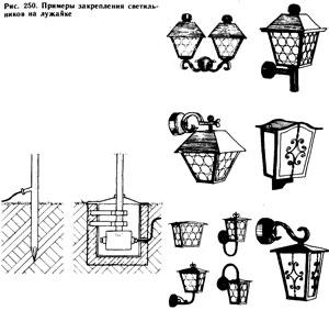 примеры закрепления светильников на лужайке