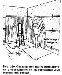 отделка стен фанерными листами