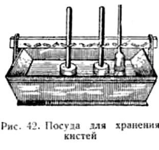 Посуда для хранения кистей