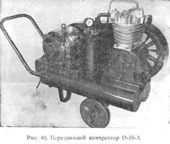 Передвижной компрессор