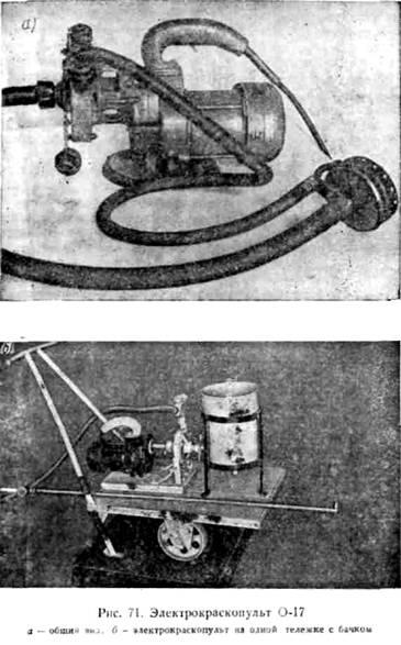 Электрокраскопульт