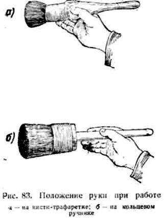 Положение руки при работе кистью