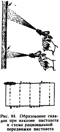 Схема движения малярного пистолета. Образование складок краски