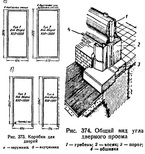 Коробки для дверей. Угол дверного проема