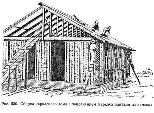 Сборка каркасного дома
