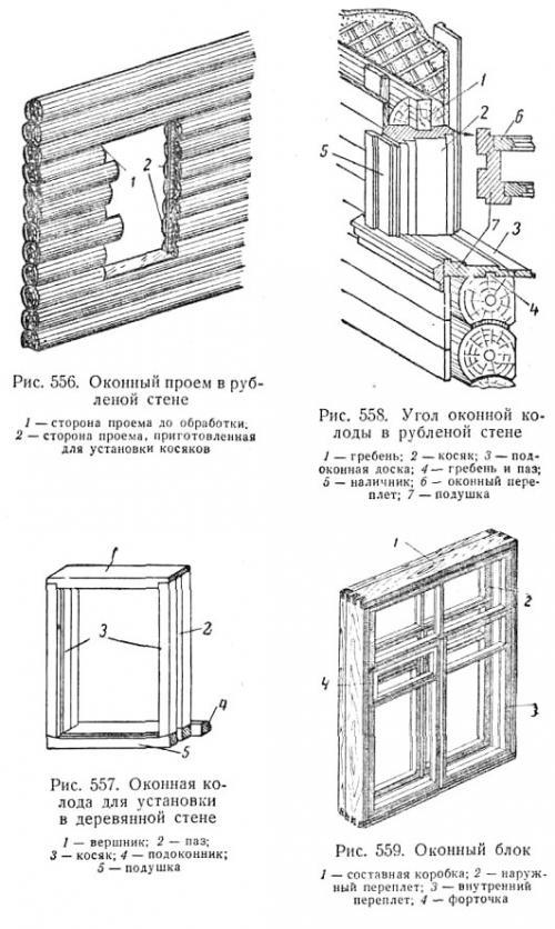 Установка окна в деревянную стену