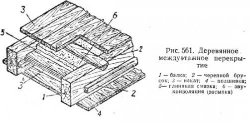 Деревянное междуэтажное перекрытие