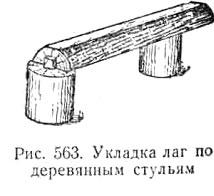 Укладка лаг по деревянным стульям