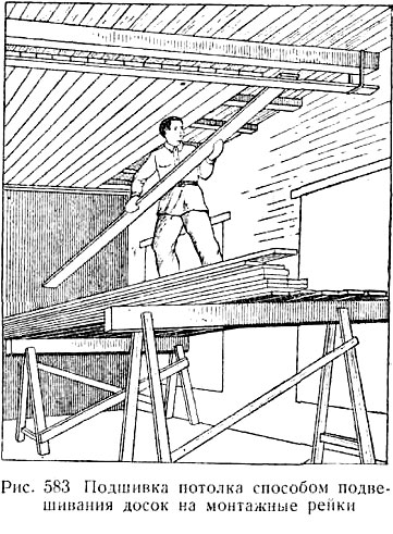 Подшивка потолка способом подвешивания досок