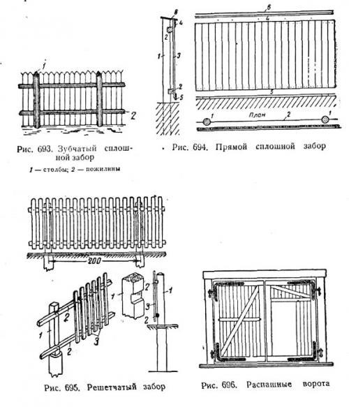 Зубчатый сплошной забор. Прямой сплошной забор. Решетчатый забор. Распашные ворота