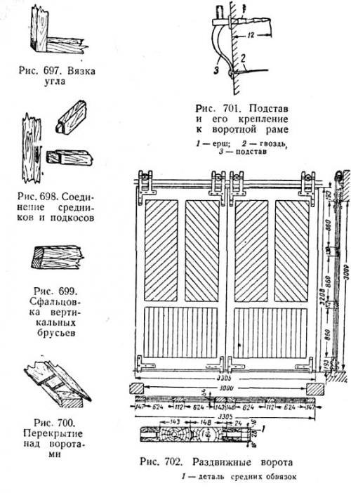 Деревянные ворота. Раздвижные ворота