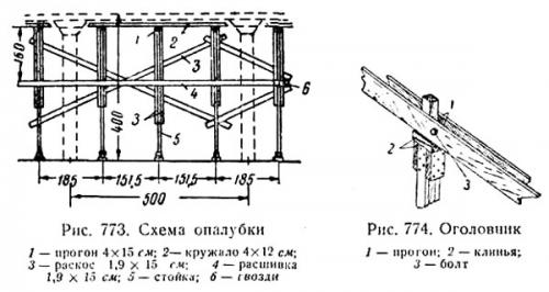 Схема опалубки. Оголовник
