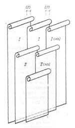 Схема соединения полотнищ оклеечной изоляции