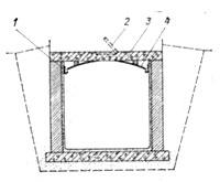Отвод конденсата и капежа с потолка погреба