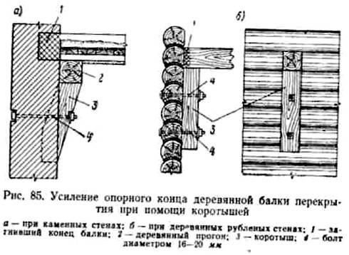 Усиление опорного конца деревянной балки