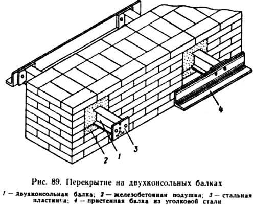 Перекрытие на двух консольных балок