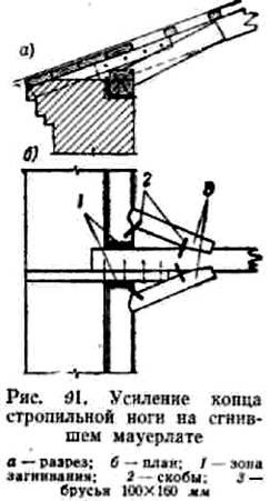 Усиление конца стропильной ноги на сгнившем мауэрлате